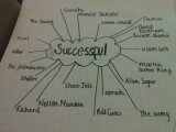 Defining Success with Year 9 Students
