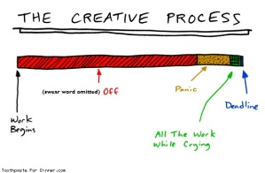 The Creative Process by ToothpasteforDinner.com